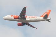 Airbus A319-111 (G-EZIT)