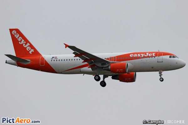 Airbus A320-214 (EasyJet Europe)