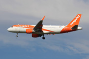 Airbus A320-214/WL  (OE-IJS)